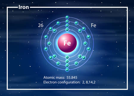 Iron atom diagram concept illustration Illustration
