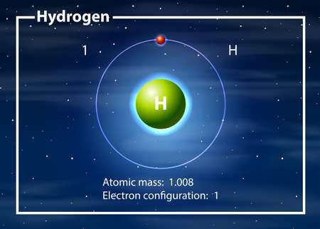 Hydrogen atom diagram concept illustration Vektorové ilustrace