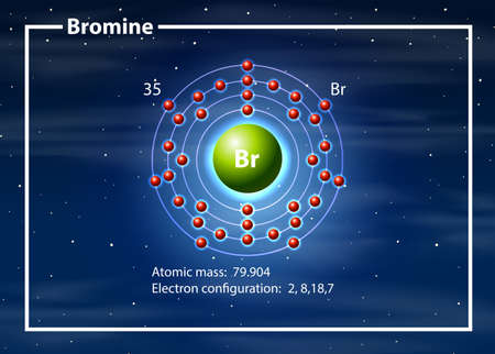 Bromine atom diagram concept illustration