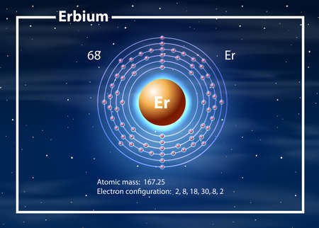 Erbium atom diagram concept illustration 일러스트