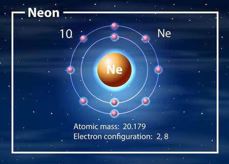 Neon-Atomdiagramm-Konzeptillustration
