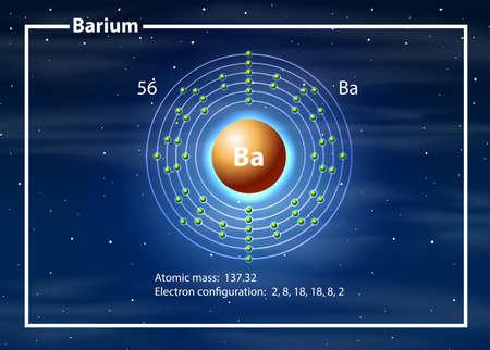 Barium atom diagram concept illustration Vektorové ilustrace