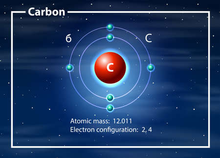 Carbon atom diagram concept illustration Illustration