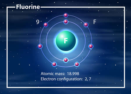 Fluorine atom diagram concept illustration Vektorové ilustrace
