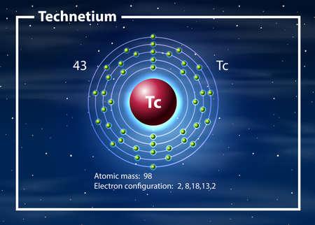 Technetium atom diagram concept illustration