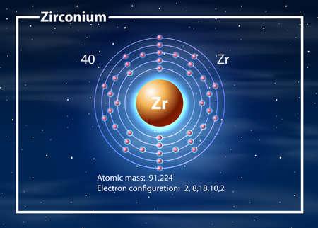 Zirconium atom diagram concept illustration 일러스트