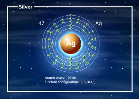 Silver atom diagram concept illustration