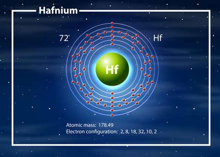 Chemist atom of Hafnium diagram illustration