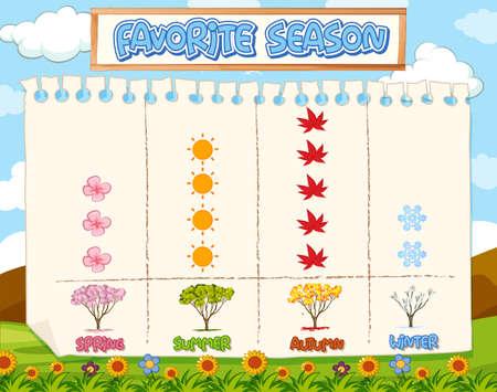 Count favorite season worksheet illustration Ilustrace