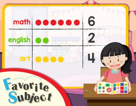 Count favorite subject worksheet illustration