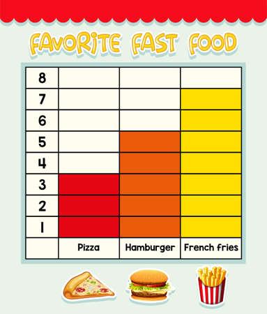 favorite fast food chart illustration