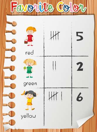 A chart of favorite color illustration