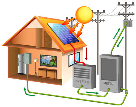 Solar power with solar cell on rooftop illustration