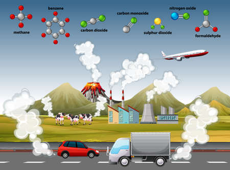 Air pollution poster with different molecules