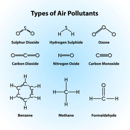 Different types of air pollutants Illustration