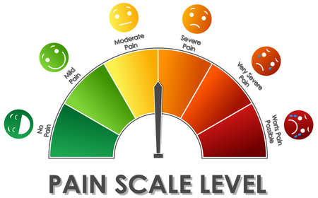 Diagram showing pain scale level with different colors illustration Ilustração