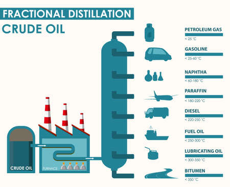 Diagram showing fractional distillation crude oil illustration Illustration