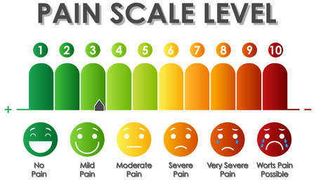 Diagram showing pain scale level with different colors illustration Ilustracja