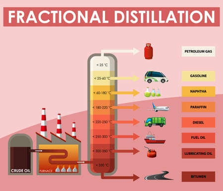 Diagram showing fractional distillation illustration Vectores
