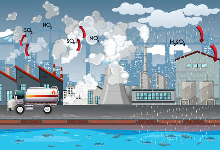 Factories and car produce air pollution illustration Ilustracja