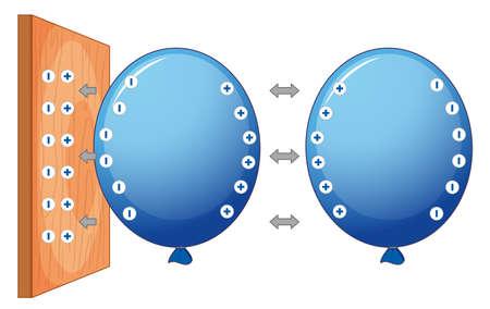 Electrostatic experiment with balloons illustration Illusztráció