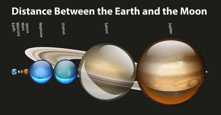 Diagram showing distance between earth and moon illustration
