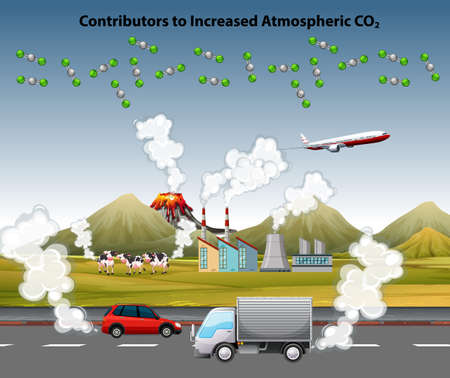 Air pollution poster with cars and factory illustration