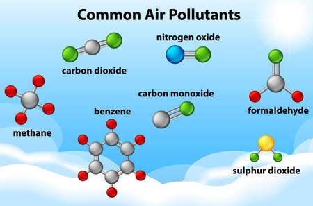 Diagram showing common air pollutants illustration Illustration