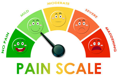 Diagram showing pain scale level with different colors illustration Illustration