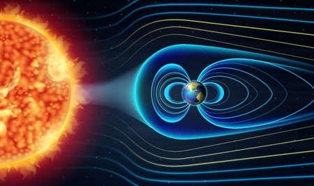 Diagram showing hot wave from the sun illustration Vektorové ilustrace