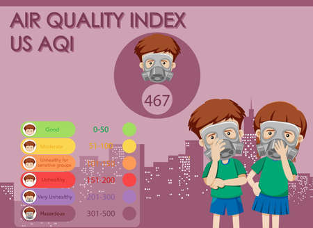 Diagram showing air quality in the city with kids wearing mask illustration Ilustração