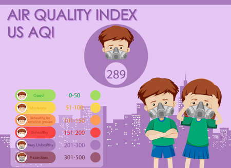 Diagram showing air quality index with color scales illustration