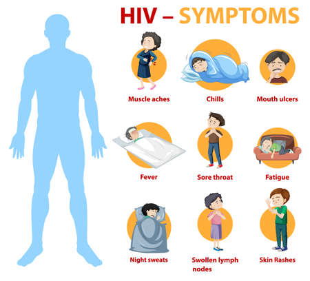 Symptoms of HIV infection infographic illustration