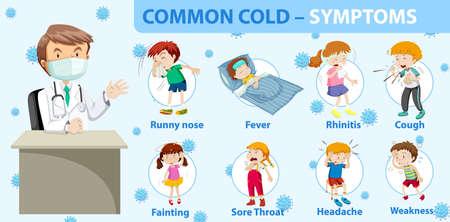 Common cold symptoms cartoon style infographic illustration Vector Illustration