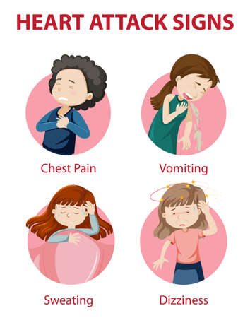 Heart attack symptoms or warning signs infographic illustration