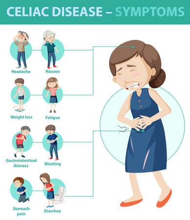 Celiac disease symptoms information infographic illustration Vektorové ilustrace