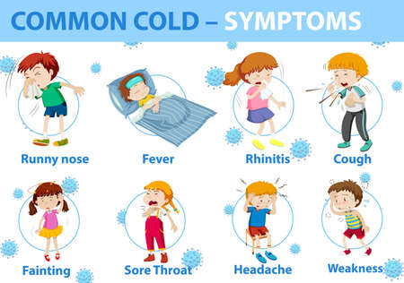 Common cold symptoms cartoon style infographic illustration