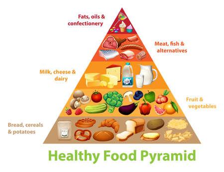 Healthy food pyramid chart illustration Vecteurs