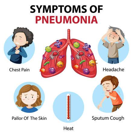 Symptoms of pneumonia cartoon style infographic illustration Vector Illustration