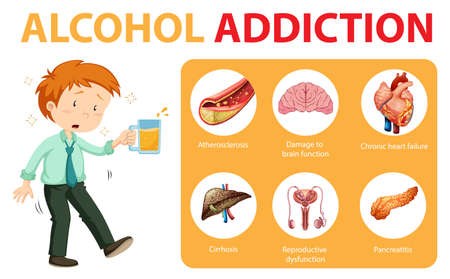 Alcohol addiction or alcoholism information infographic illustration