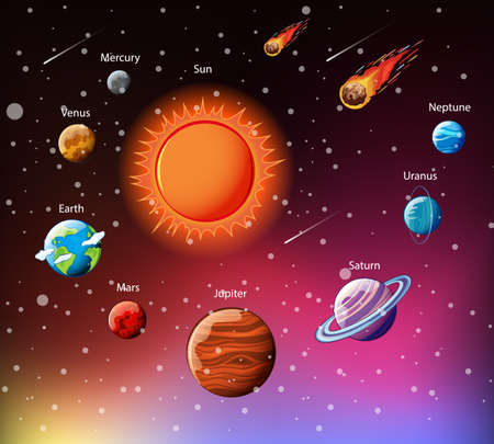 Planets of the solar system infographic illustration