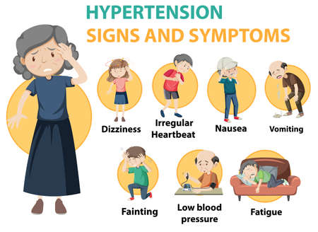 Hypertension sign and symptoms information infographic illustration Vector Illustratie