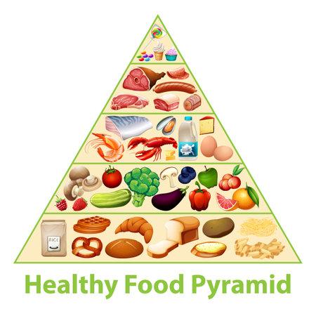 Healthy food pyramid chart illustration Vektorové ilustrace