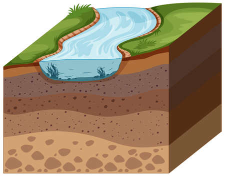 Layers of soil with top river illustration