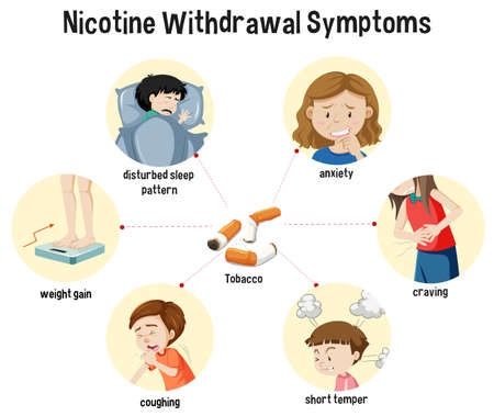 Nicotine Withdrawal Symptoms Infographic illustration