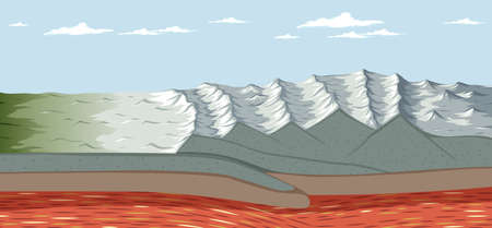 Formation of the Himalayan landscape illustration