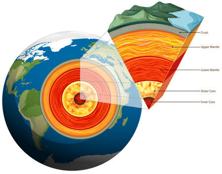 Isolated earth plates tectonic illustration Vektoros illusztráció
