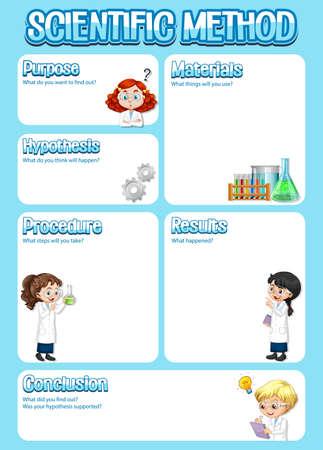 Scientific method worksheet template illustration Vektoros illusztráció