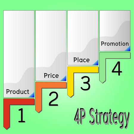 4p: marketing concept,idea