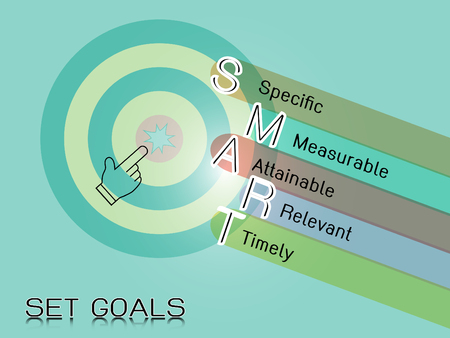 achievable: smart objective goal Illustration